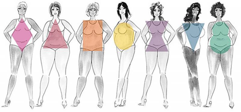 Как определять размеры одежды